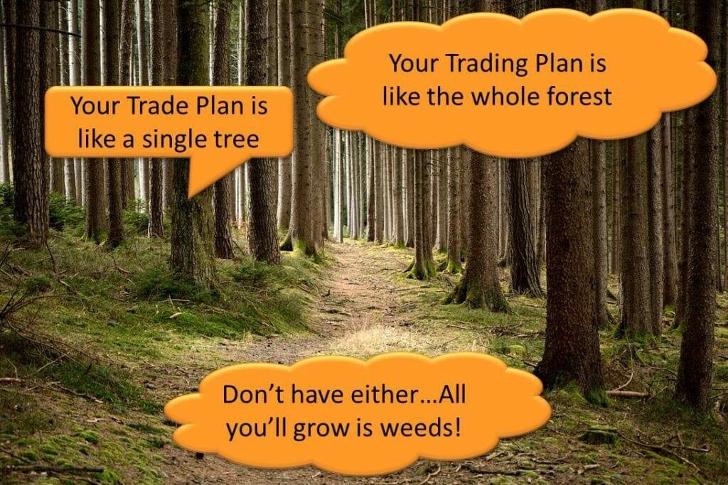 trade plan vs trading plan