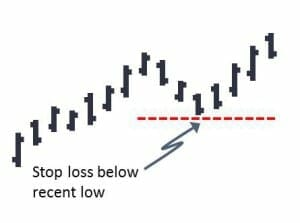 Turn Your Stock Trading Account Around in 6 Easy Steps - Put In Stop Losses For Remaining Trades