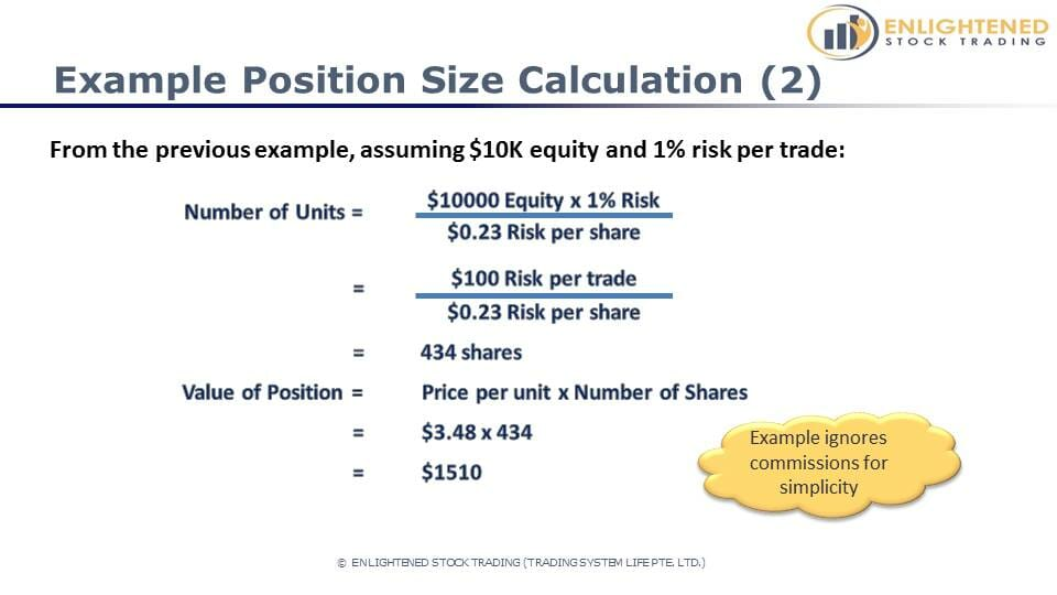 Turn Your Stock Trading Account Around in 6 Easy Steps - Correct Your Exposure - Example position size calculation  Using the percent risk position sizing model and your initial stop width to determine position size - Worked example