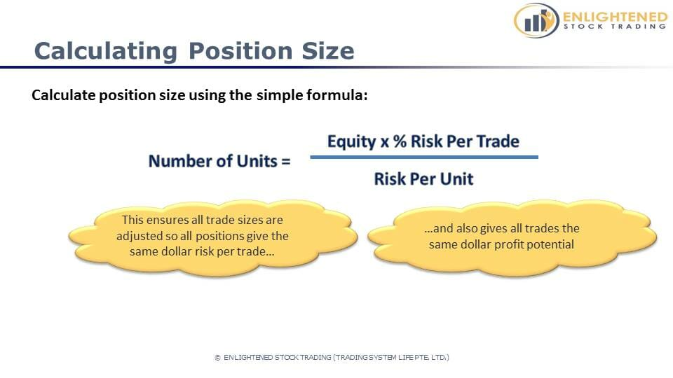 How to calculate your trading position size using the percent risk per trade position sizing model