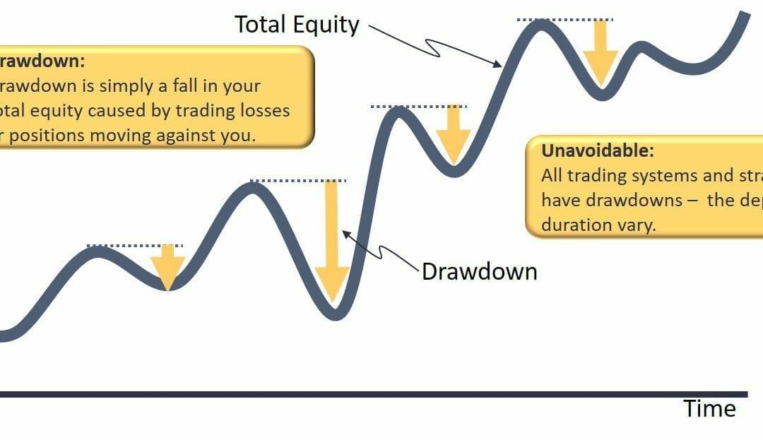 Learn 4 Causes of drawdown & 5 ways to reduce maximum drawdown in your trading