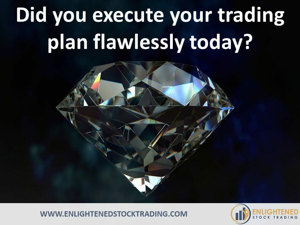 Did-you-execute-your-trading-plan-flawlessly-today
