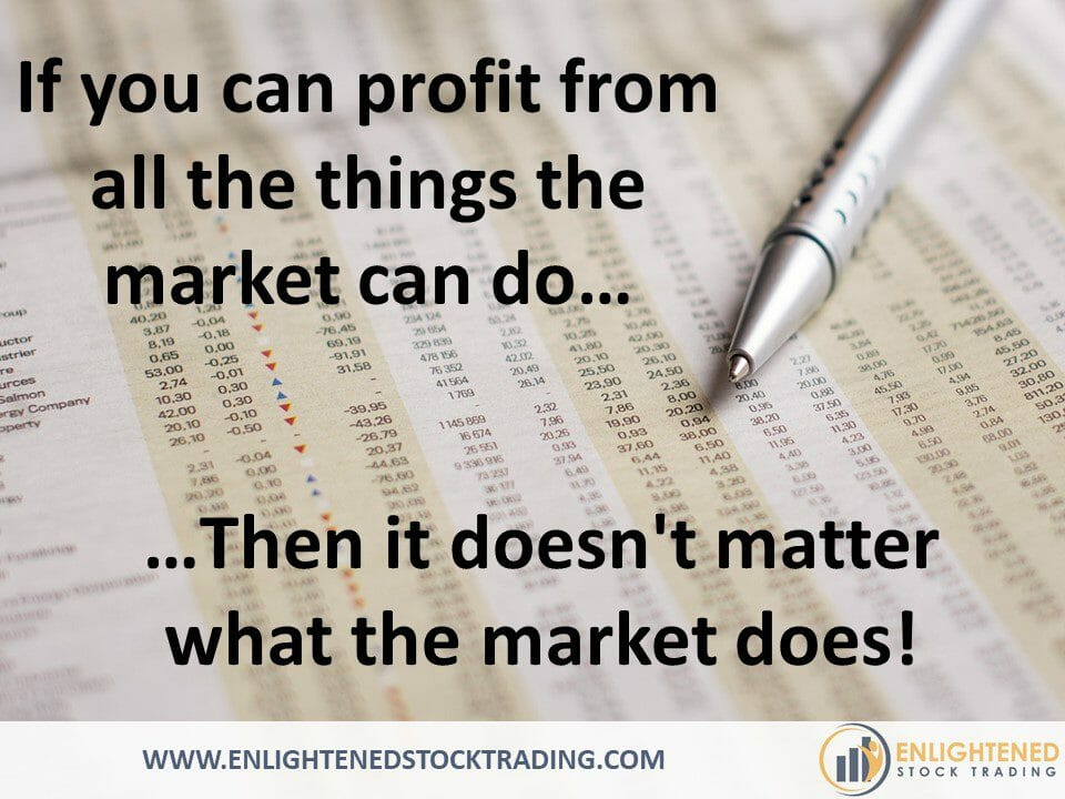 Have-trading-systems-that-can-profit-from-all-market-behaviours