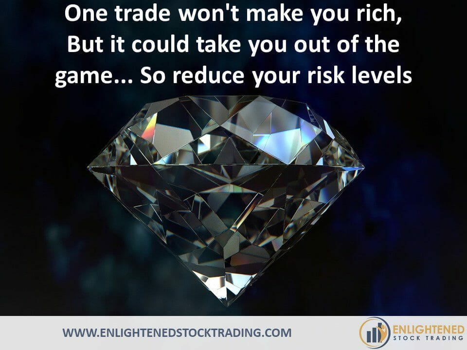 One-trade-could-blow-up-your-account-so-reduce-your-risk-per-trade