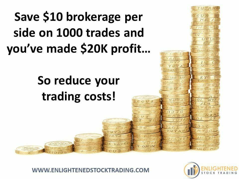 Reduce-your-trading-costs-to-magnify-your-profits