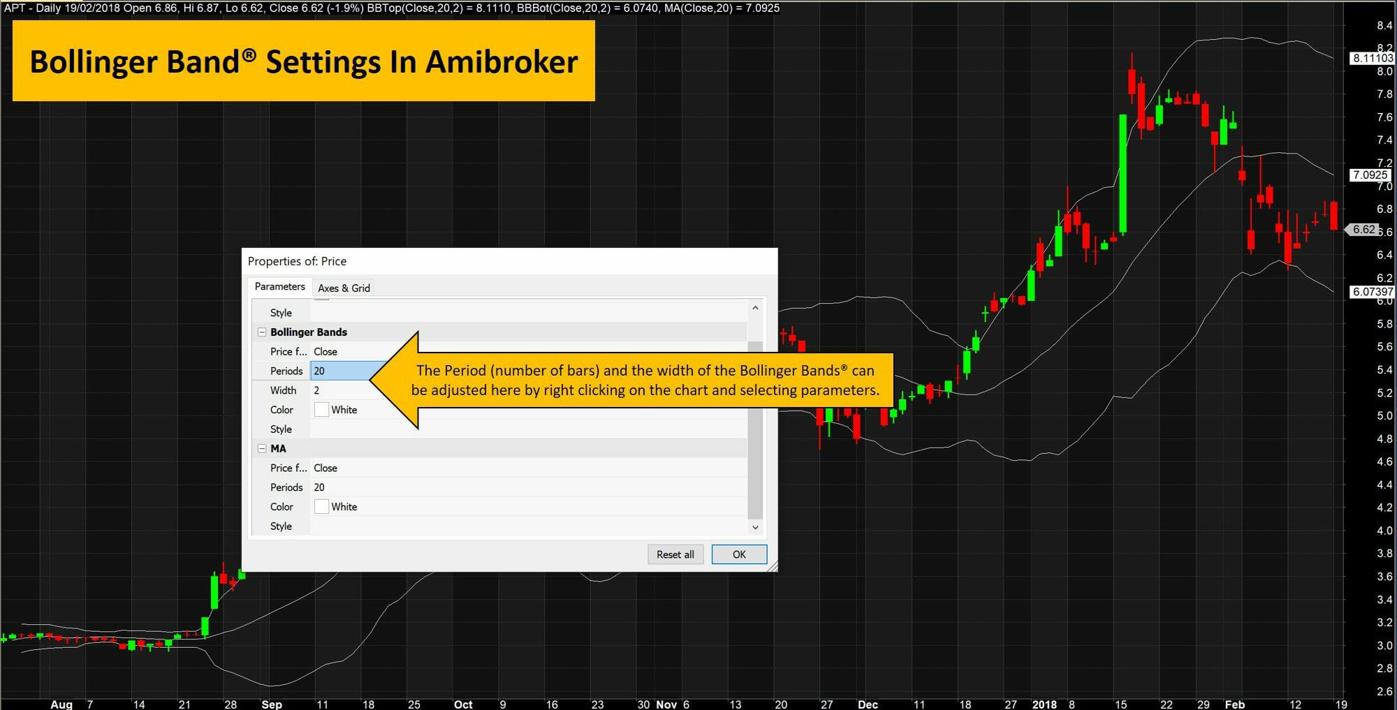 The ultimate guide to bollinger bands - adjusting bollinger band parameters in Amibroker charts
