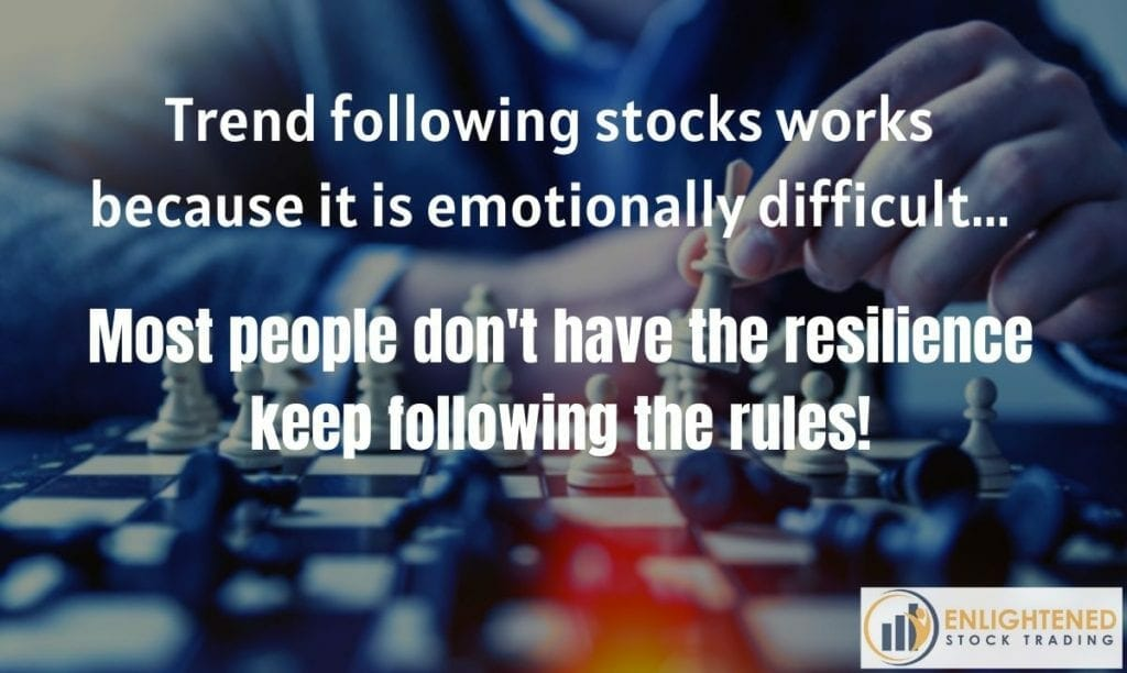 trend-following-stocks-works-because-it-is-emotionally-difficult-1024x612