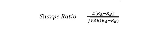 Learn Stock Trading   The Definitive Guide To Stock Market Terms   Sharpe Ratio Formula